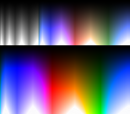 Color scales at various luminosity and saturation.