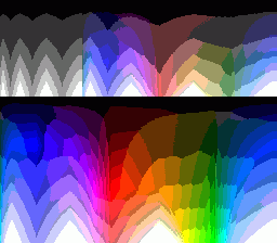 Colors compared in CIE76