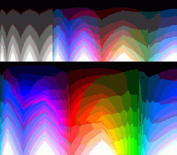 Colors compared in CIE94