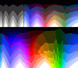 Colors compared in CIEDE2000