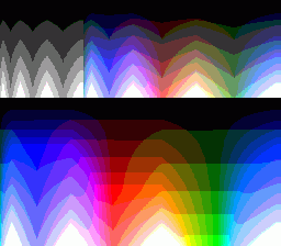Colors compared in RGB